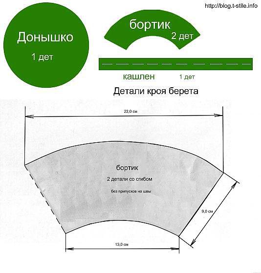Как сделать берет своими руками - Vingtsunspb.ru
