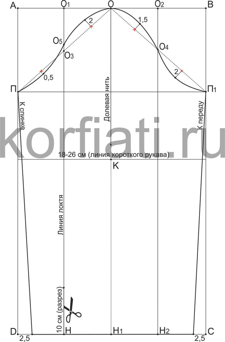 Блузки женские пошив и выкройка фото 603