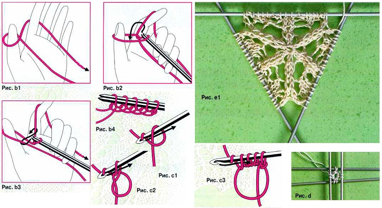 художественное вязание на спицах вязание спицами в рукоделии