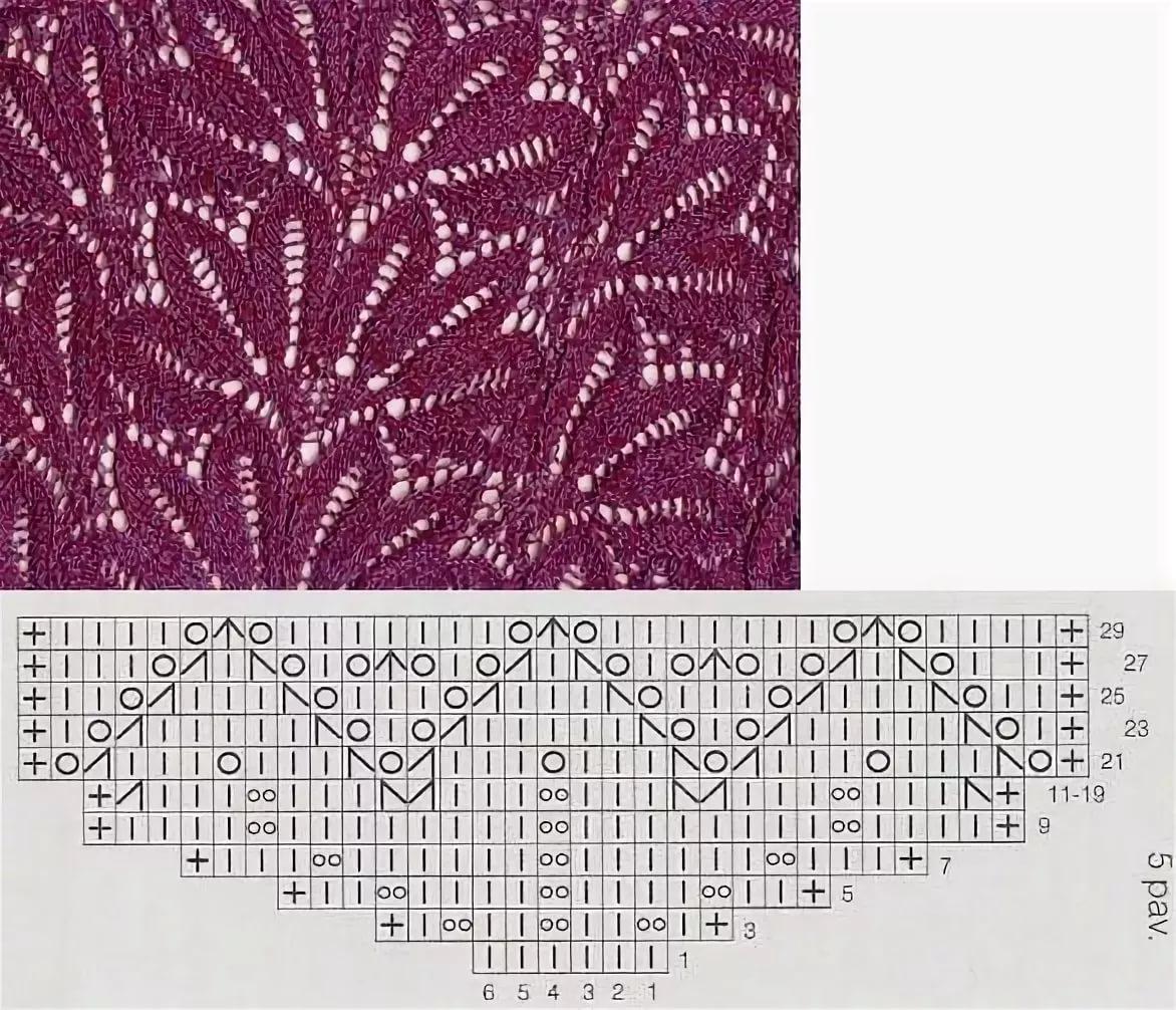 картинки и описание вязания ажурных узоров спицами предлагаю