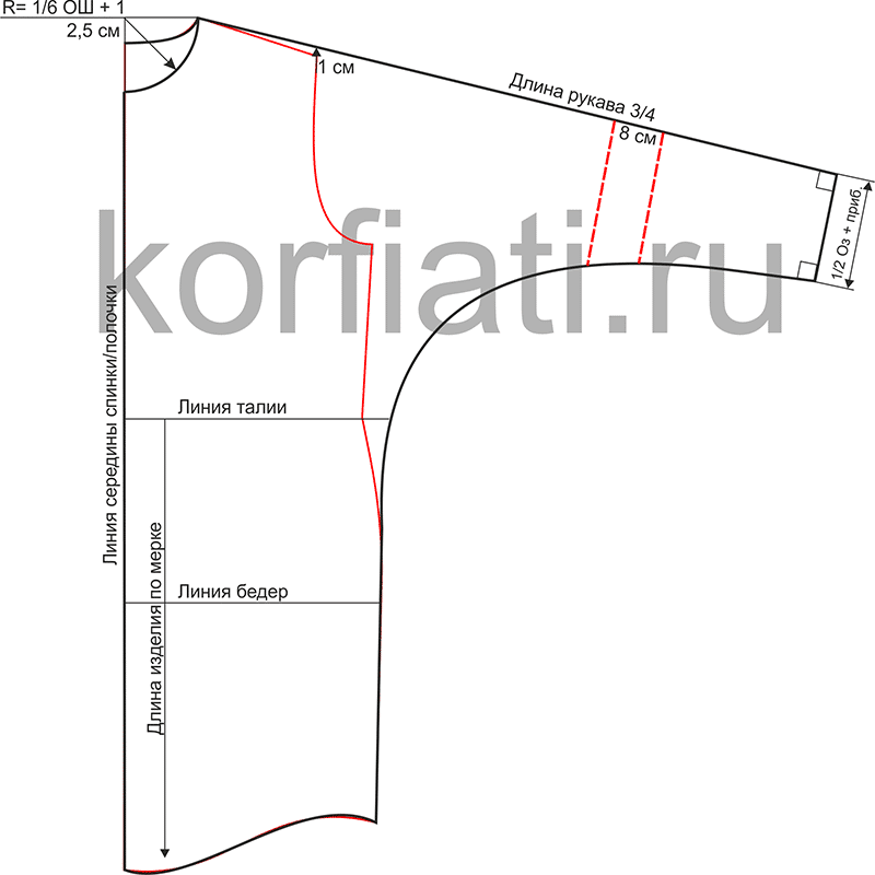 8e7799bd091 Выкройки рукавов летучая мышь от Анастасии Корфиати · zoom in