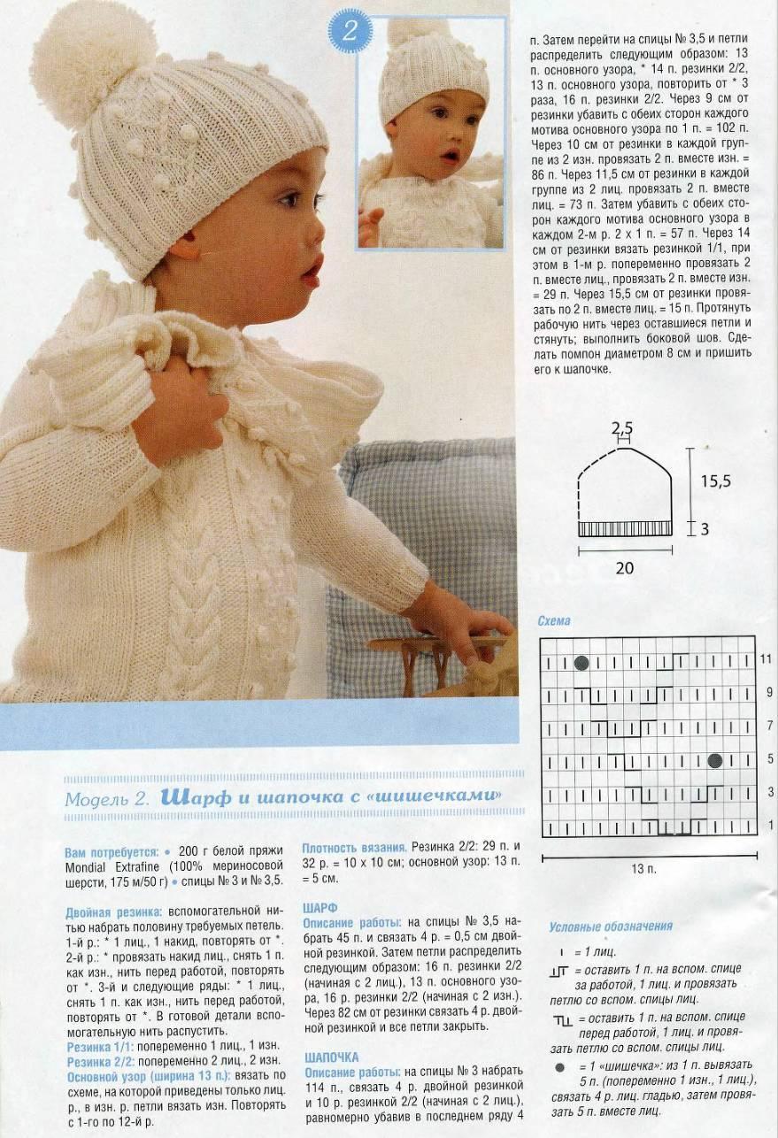 Схема вязания детской шапочки до года