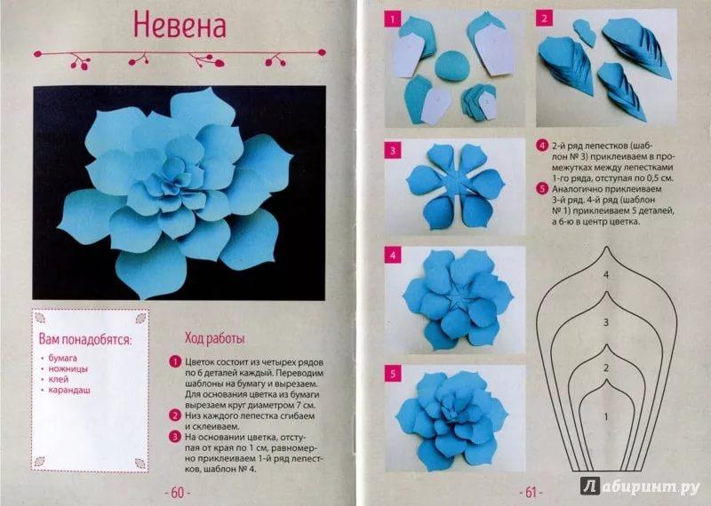 Открытка объемный цветок из бумаги своими руками схема, поздравлением