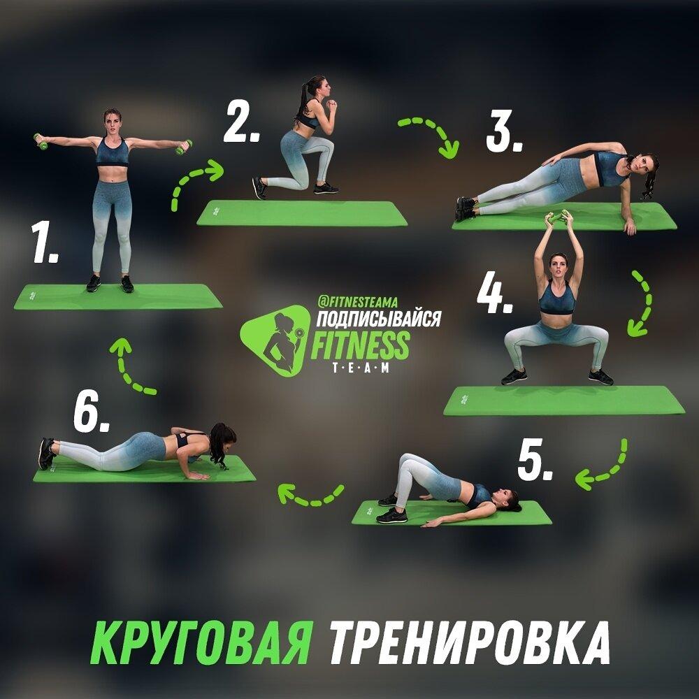 Методики Похудения Упражнения. Список лучших упражнений для похудения в домашних условиях для женщин