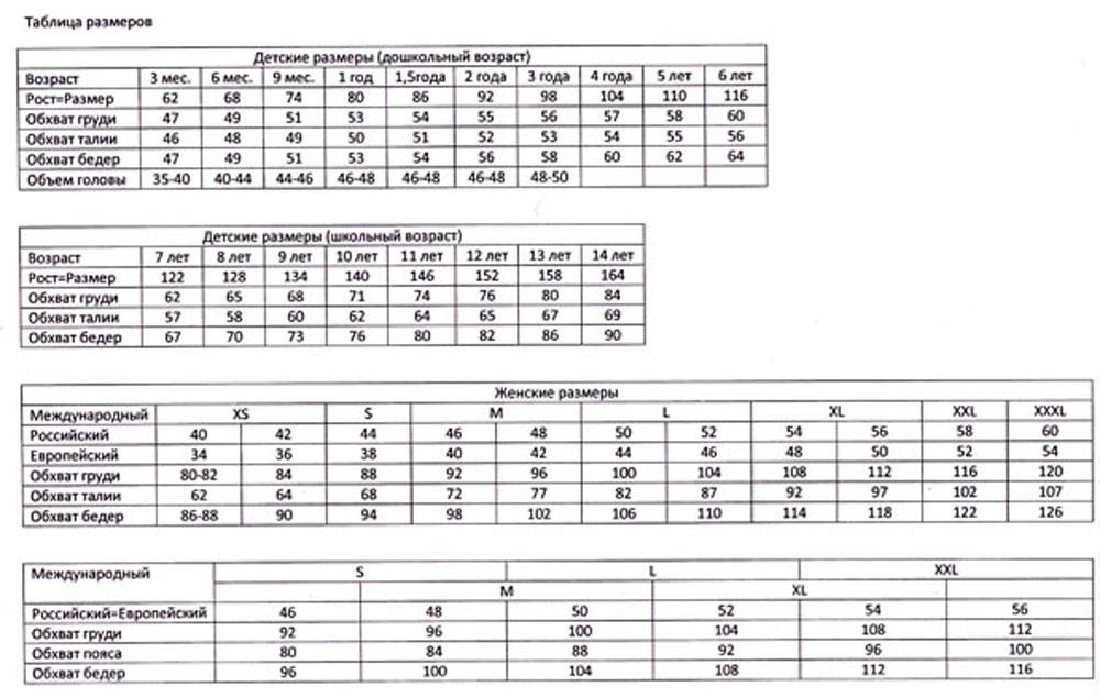 e3aa0f2c8c00f Таблица соответствия российских, международных и европейских размеров для  детей, женщин и мужчин/Азбука · zoom_in