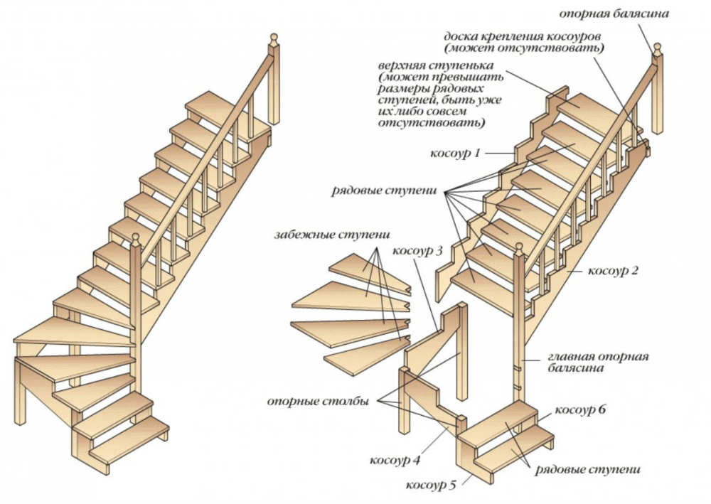 откровенных фото лестница своими руками пошаговая инструкция фото хочется