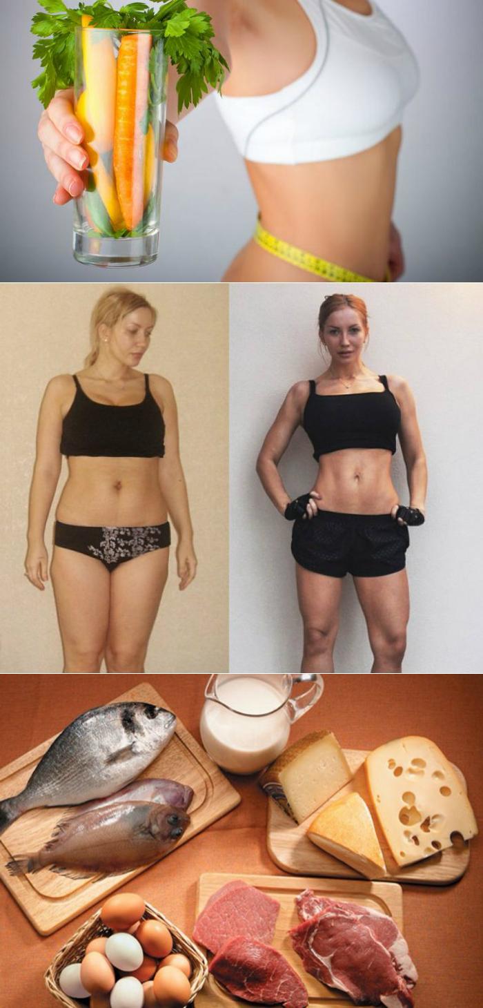 Безуглеводная диета время