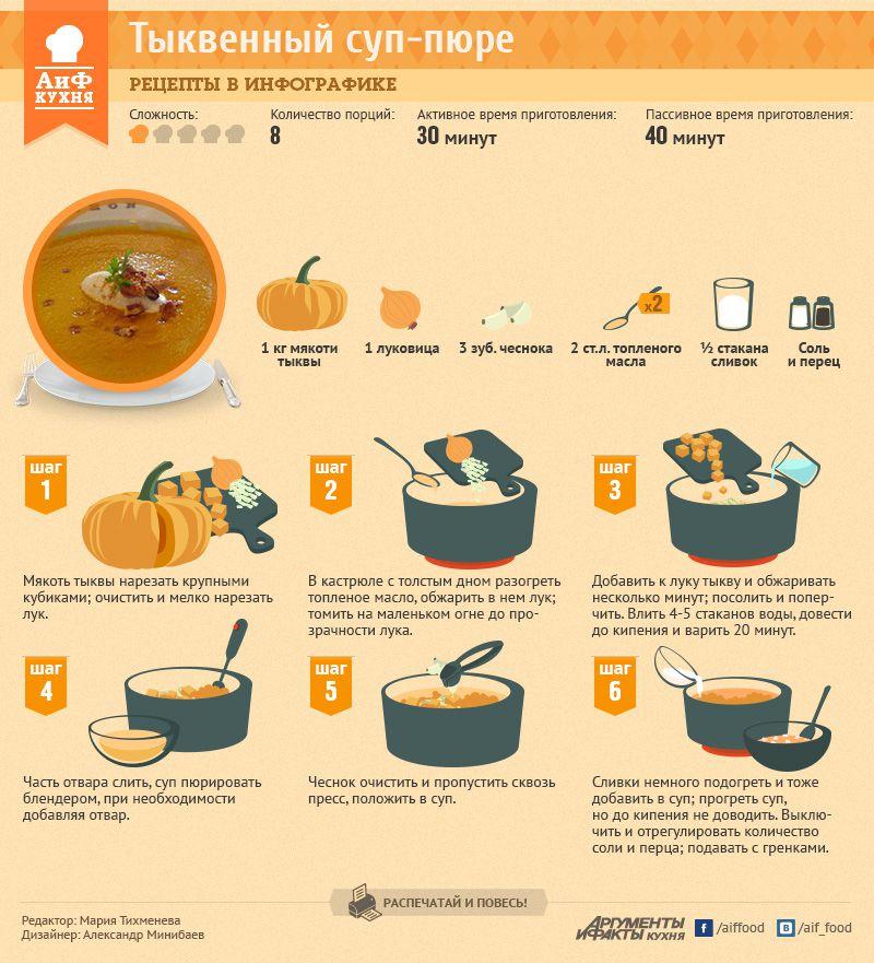 Исходя из вышеприведённой формулы, достаточно добавить 2 чайные ложки соли или отмерить на кухонных.