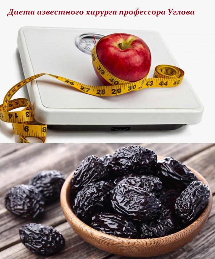 углов о похудении