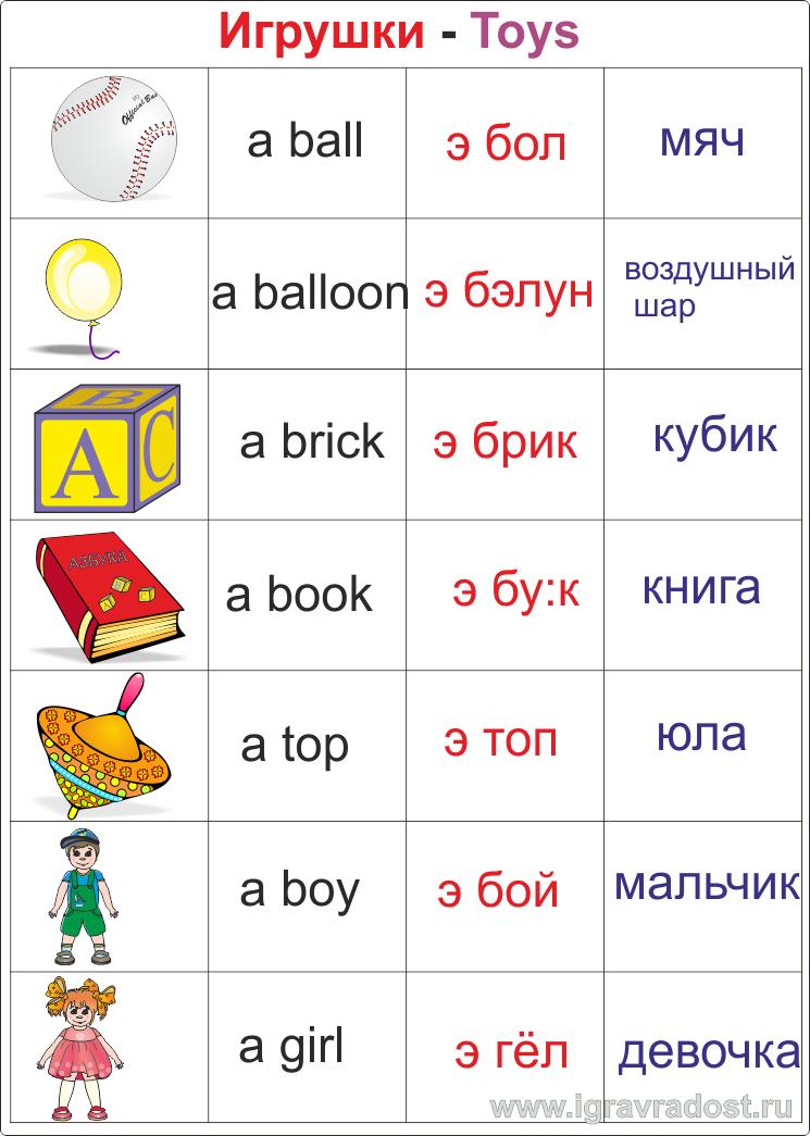 учим английский с нуля в картинках ламели можно нанести