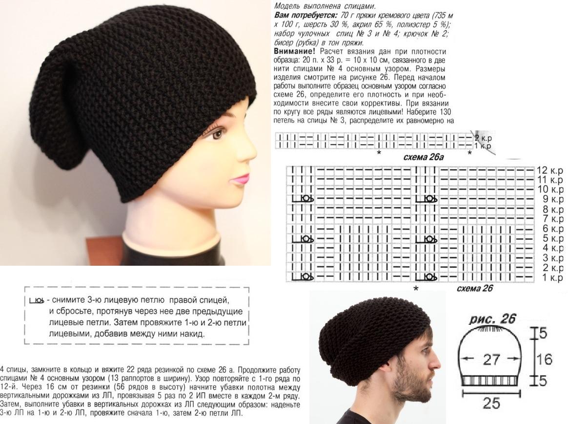 Мужские вязаные шапки со схемами фото 446