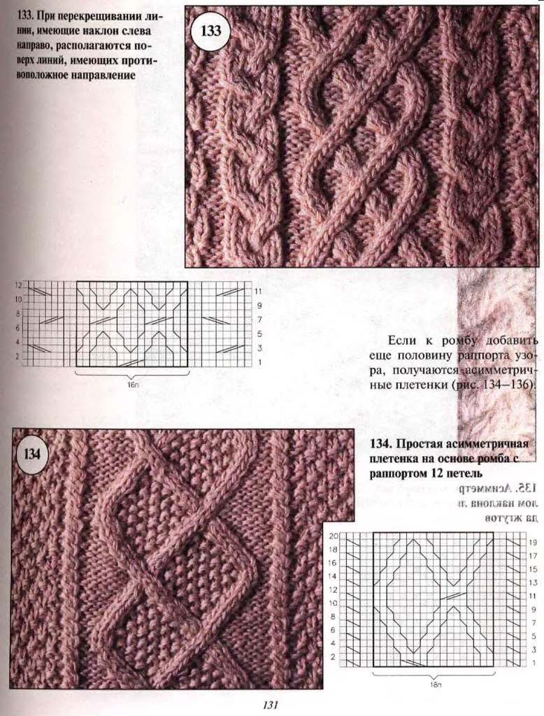 схемы вязания аранов спицами подробно с фото продукция доставкой