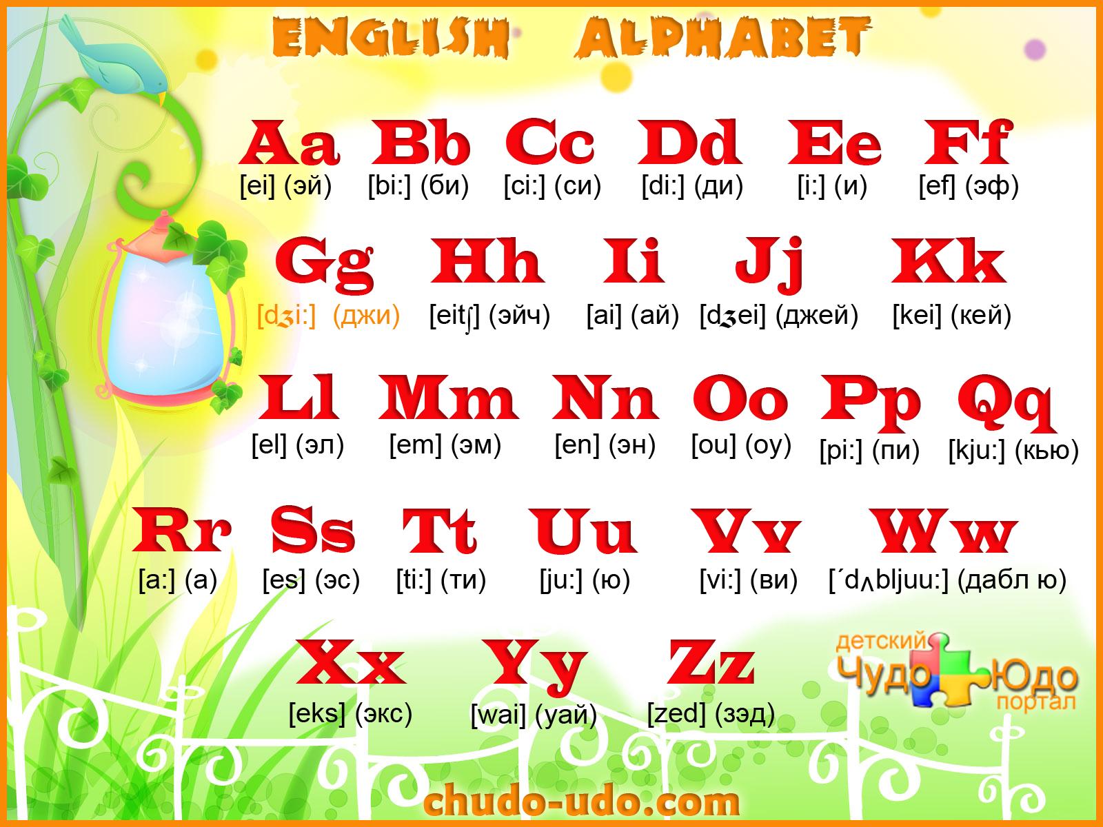 картинки английский алфавит с переводом на русский себе дом