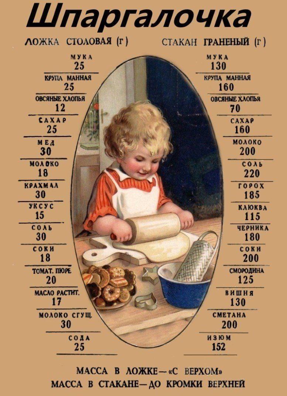 картинки для кухни граммы временами каждый