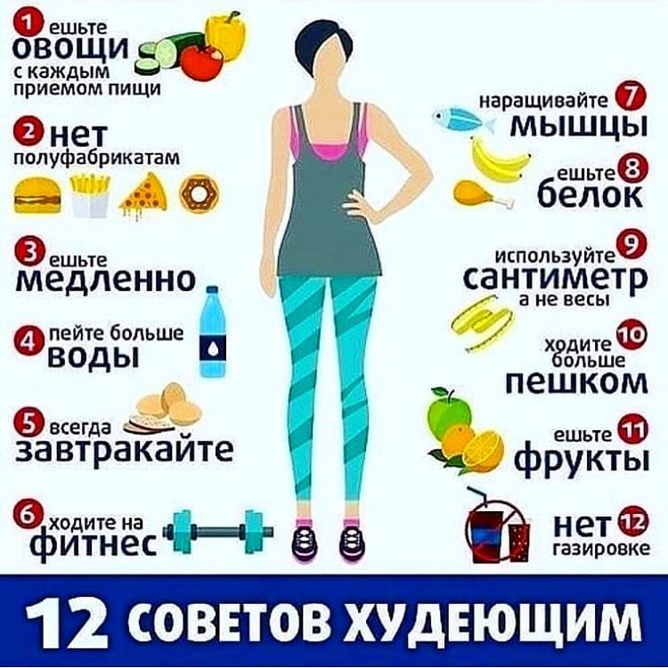 Самая Эффективная Схема Для Похудения.