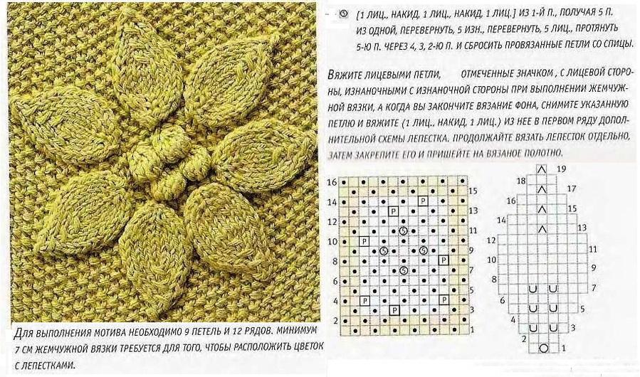 Цветы вязанные спицами со схемами и описанием фото 347