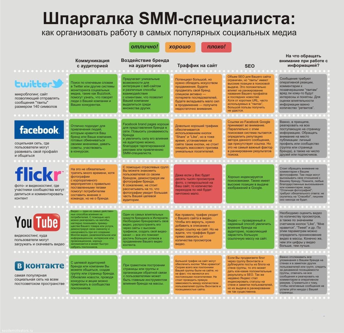 Продвижение новостного сайта в контакте продвижение сайтов и оптимизация