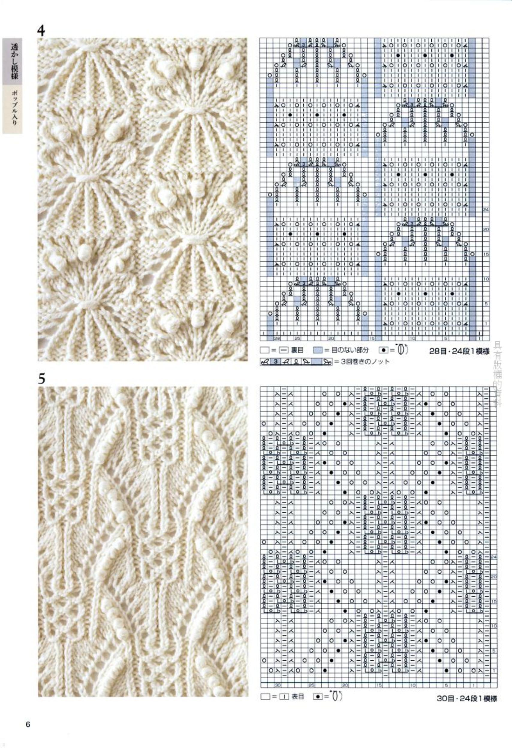 Как читать схемы вязания спицами — простая и понятная шпаргалка для начинающих рукодельниц
