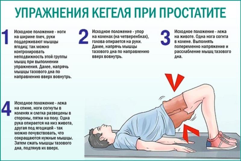 Упражнение кегеля на картинках