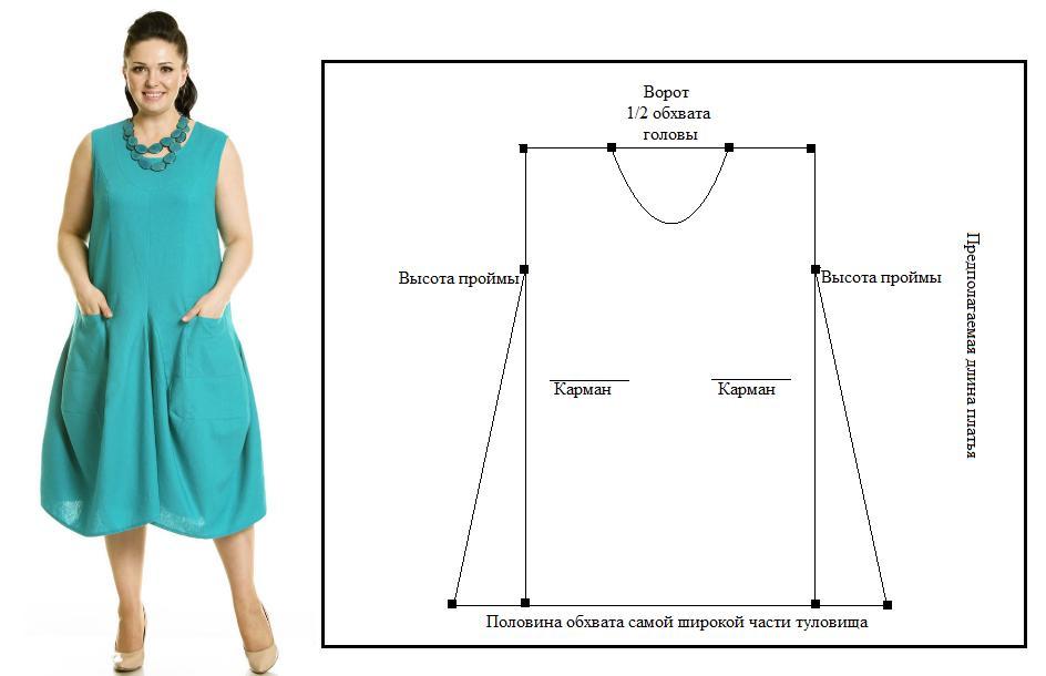 Пошив платья своими руками без выкройки фото