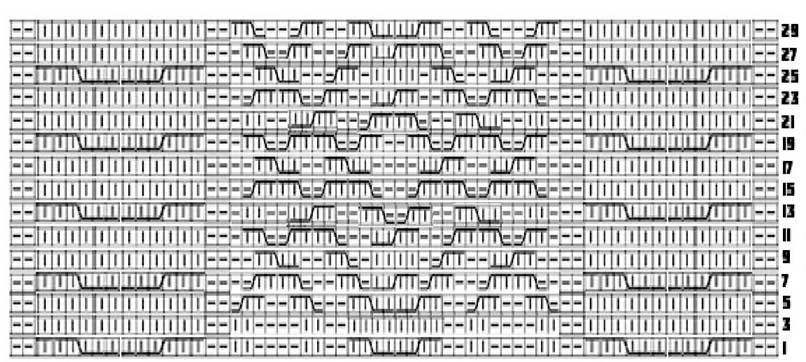 Араны спицами. Схемы вязания с использованием аранов 53