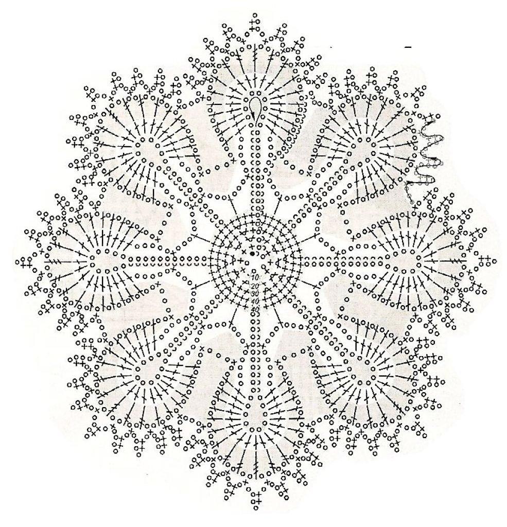 Image схемы маленьких салфеток для вязания крючком женский блог