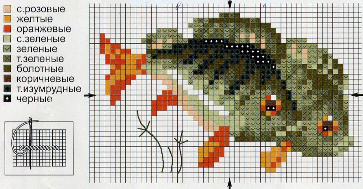 Вышивка крестом схема рыб.