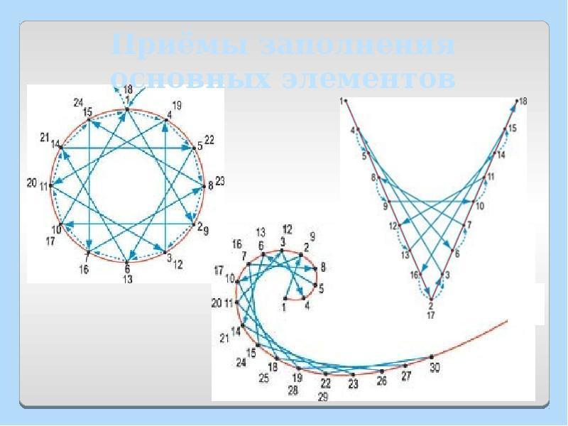 схемы с цифрами изонить и картинки