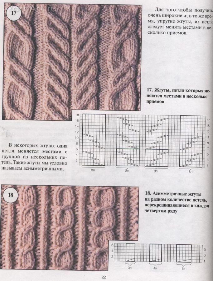 ленивые косы спицами фото и схемы собраны задачи