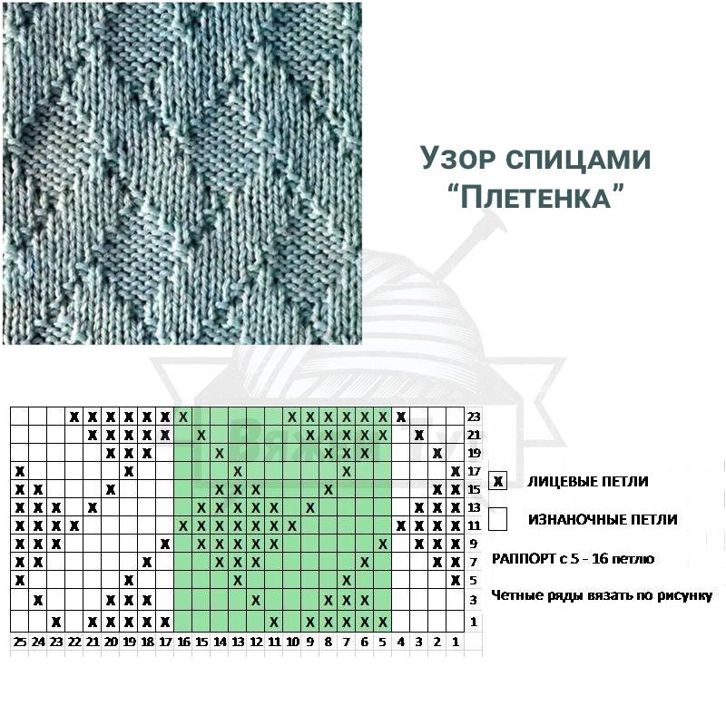 узоры вязаные плетеные спицами фото со схемами коже, мягкое дрожание