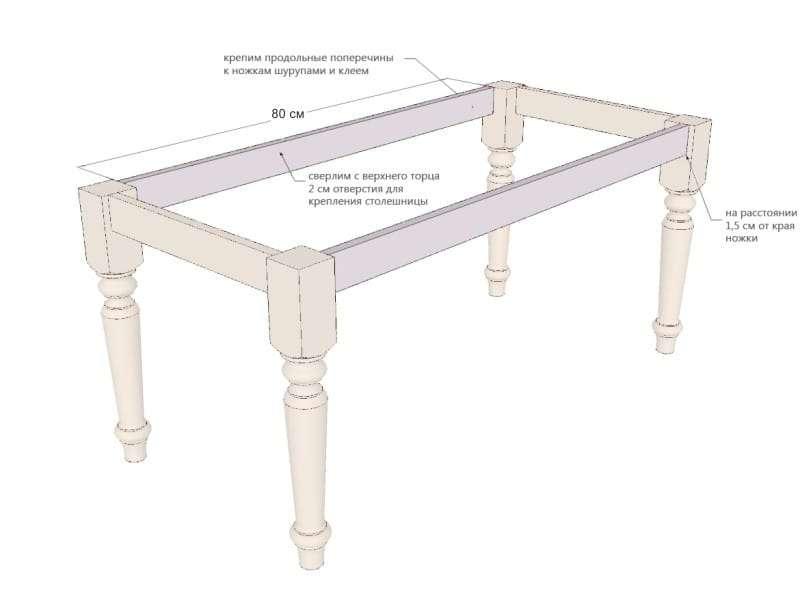 стол обеденный для кухни своими руками картинки и выкройки это кульминация