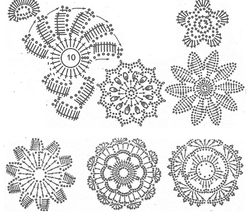 Схемы цветов ирландское кружево.
