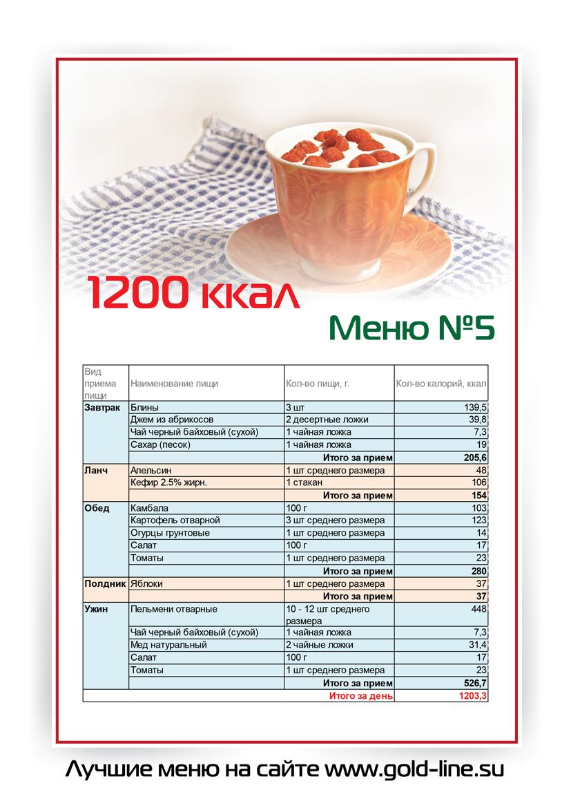 Диета подсчет калорий меню