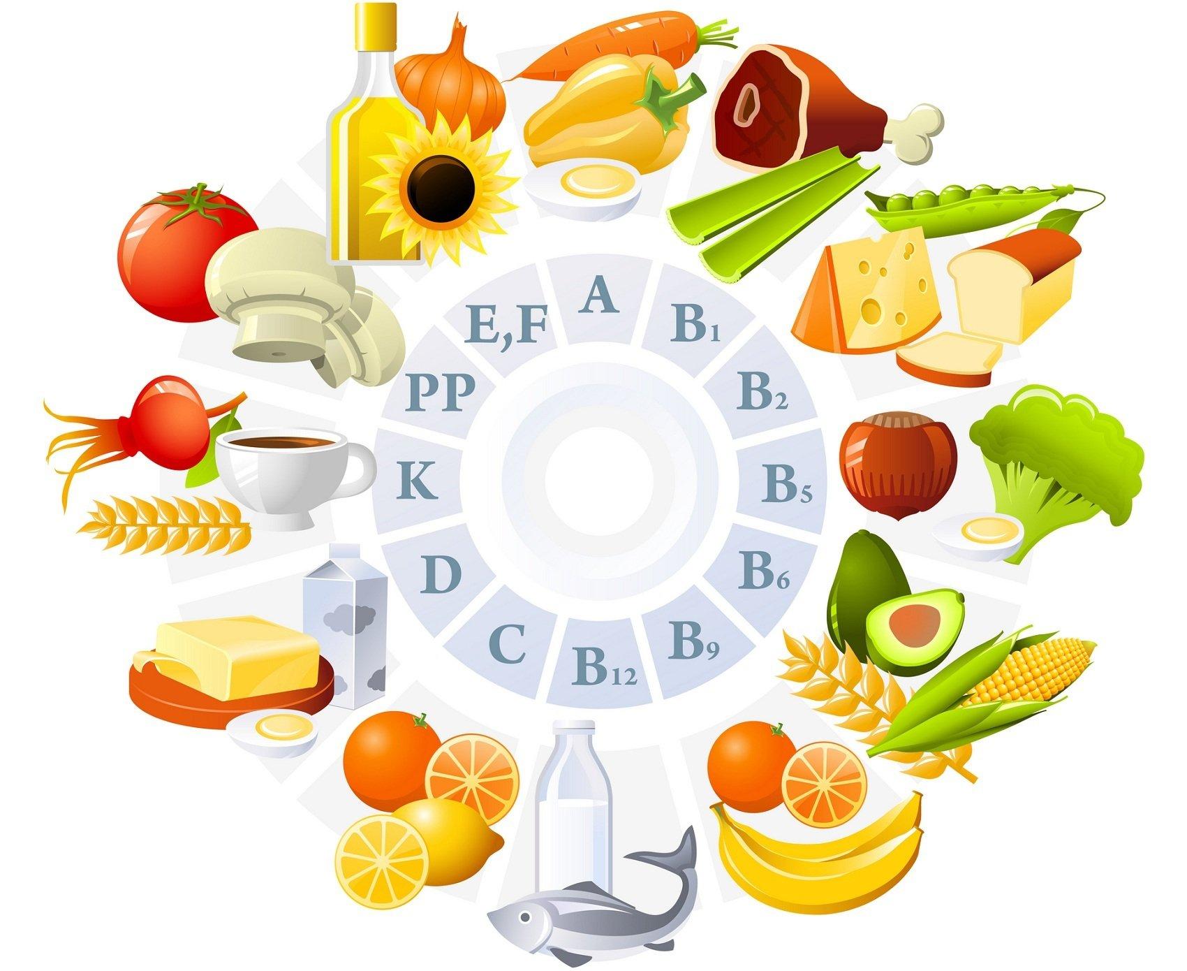 Прекрасные картинки, картинки витаминки для здоровья
