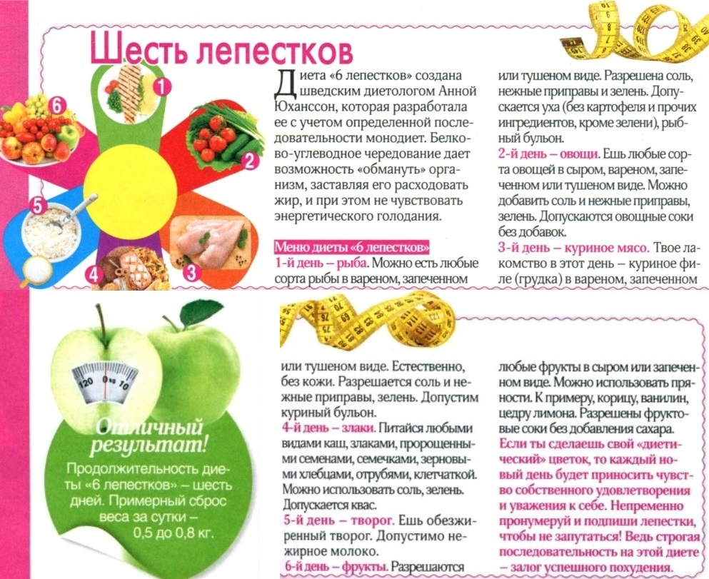 Меню 6 Лепестковой Диеты. Диета 6 лепестков: подробное меню питания на каждый день, отзывы и результаты
