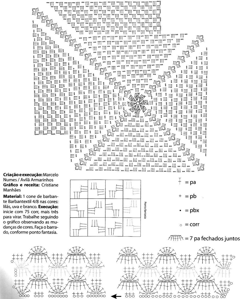 Вязание крючком схемы и описание коврики картинки рукав