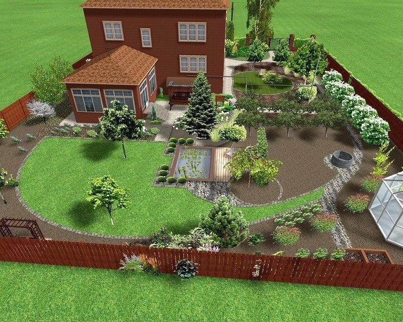 осуществлял планирование сада и огорода с фото как