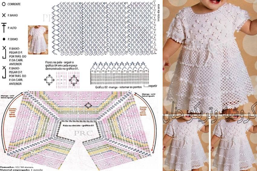 patrones para hacer vestidos de niña gratis - Google meklēšana ...