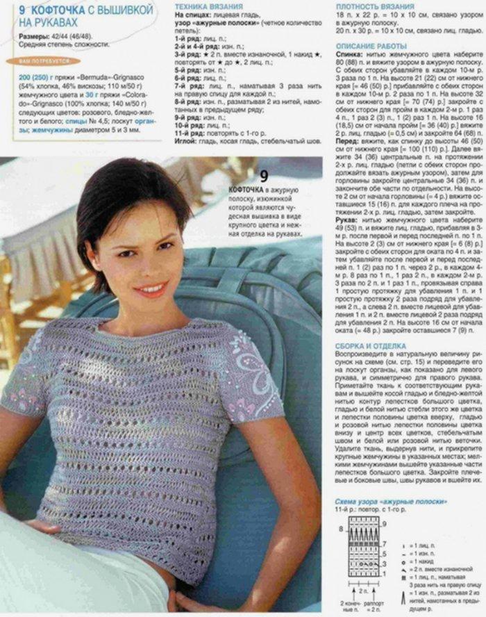 Вязанные кофты женские крючком фото и схемы