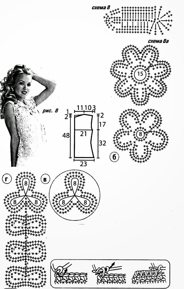 Delicada blusa en crochet irlandés - patrones | Crochet y Dos agujas ...