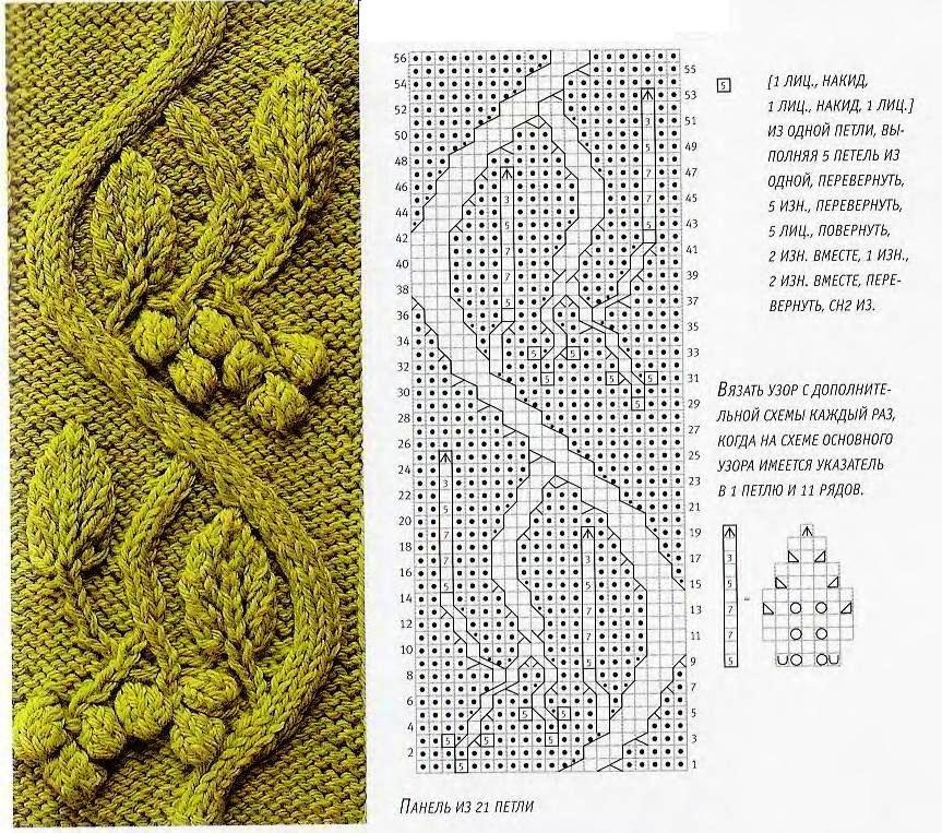 спицы с картинкой и схемами того, чтобы открыть