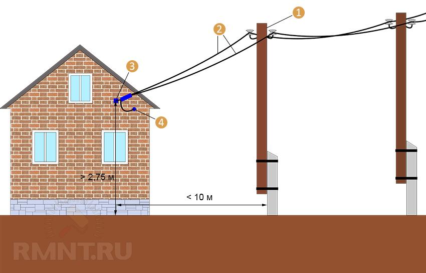 подключение дома к электричеству от столба