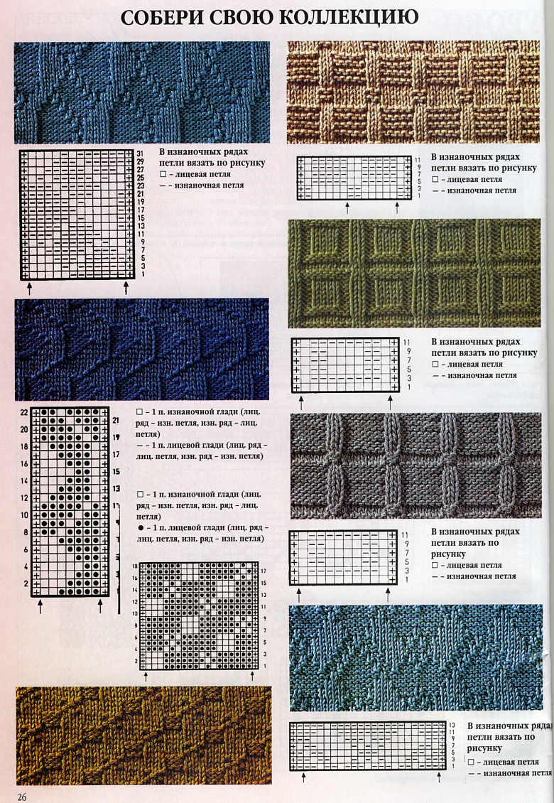 Вязание спицами с узором схемы и картинки