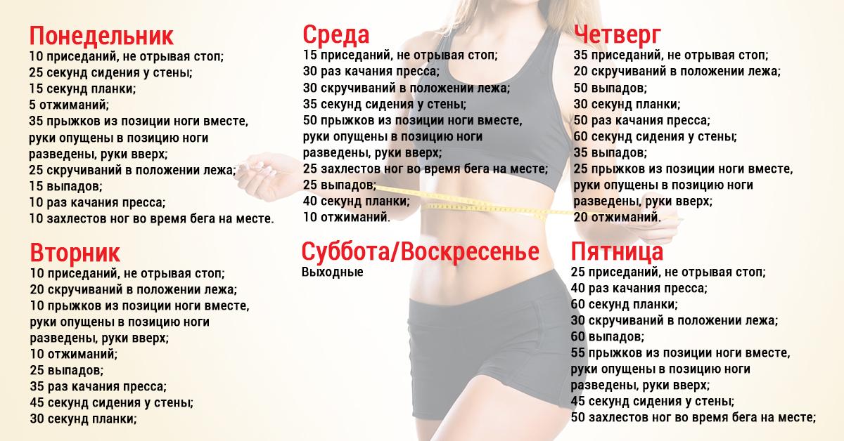 Какие делать упражнения чтобы похудеть без диет