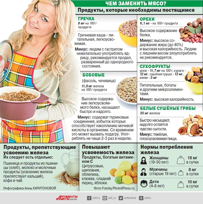 Какие Крупу Можно Есть При Белковой Диете. Меню для похудения на белковой диете. Список белковых продуктов