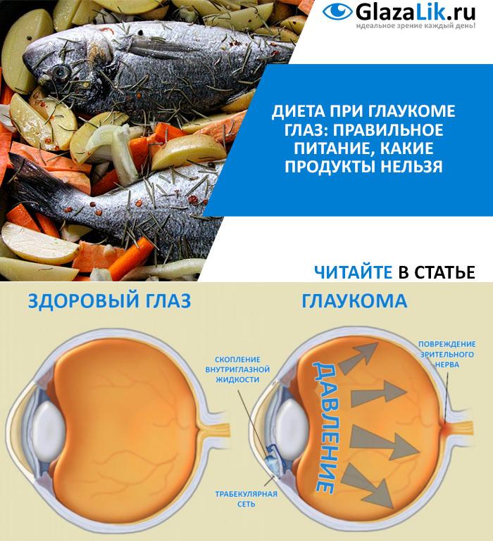 Диета при глаукоме глаз: правильное питание, какие продукты нельзя.