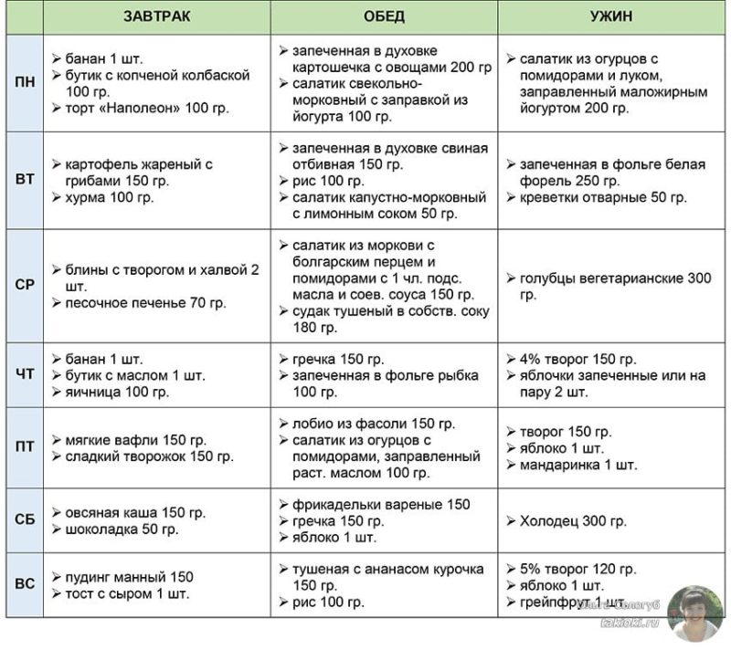 Программа минус 60 для похудения отзывы