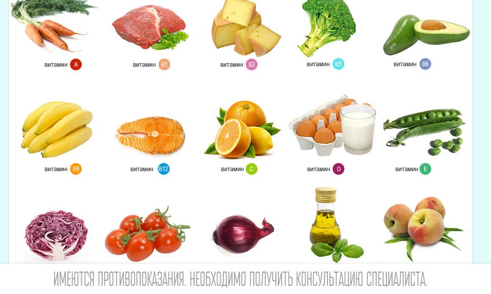 словам картинки с продуктами содержащими витамины сериалы