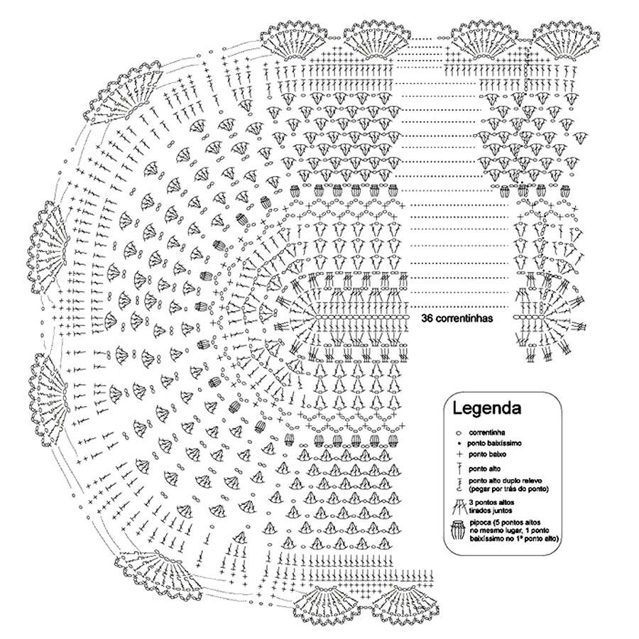 Вязание крючком схемы и описание коврики картинки них