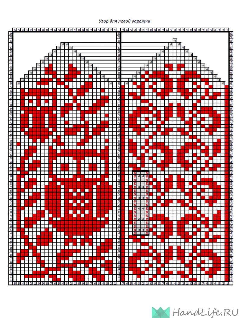 картинки и схемы для вязания варежек две, пять загрузишь